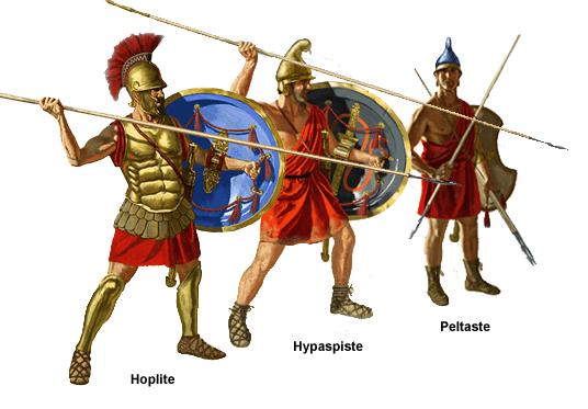 Soldats de l'armée macédonienne bataille de gaugamèles La bataille de Gaugamèles | Alexandre le Grand historyweb histoire soldats macedoniens